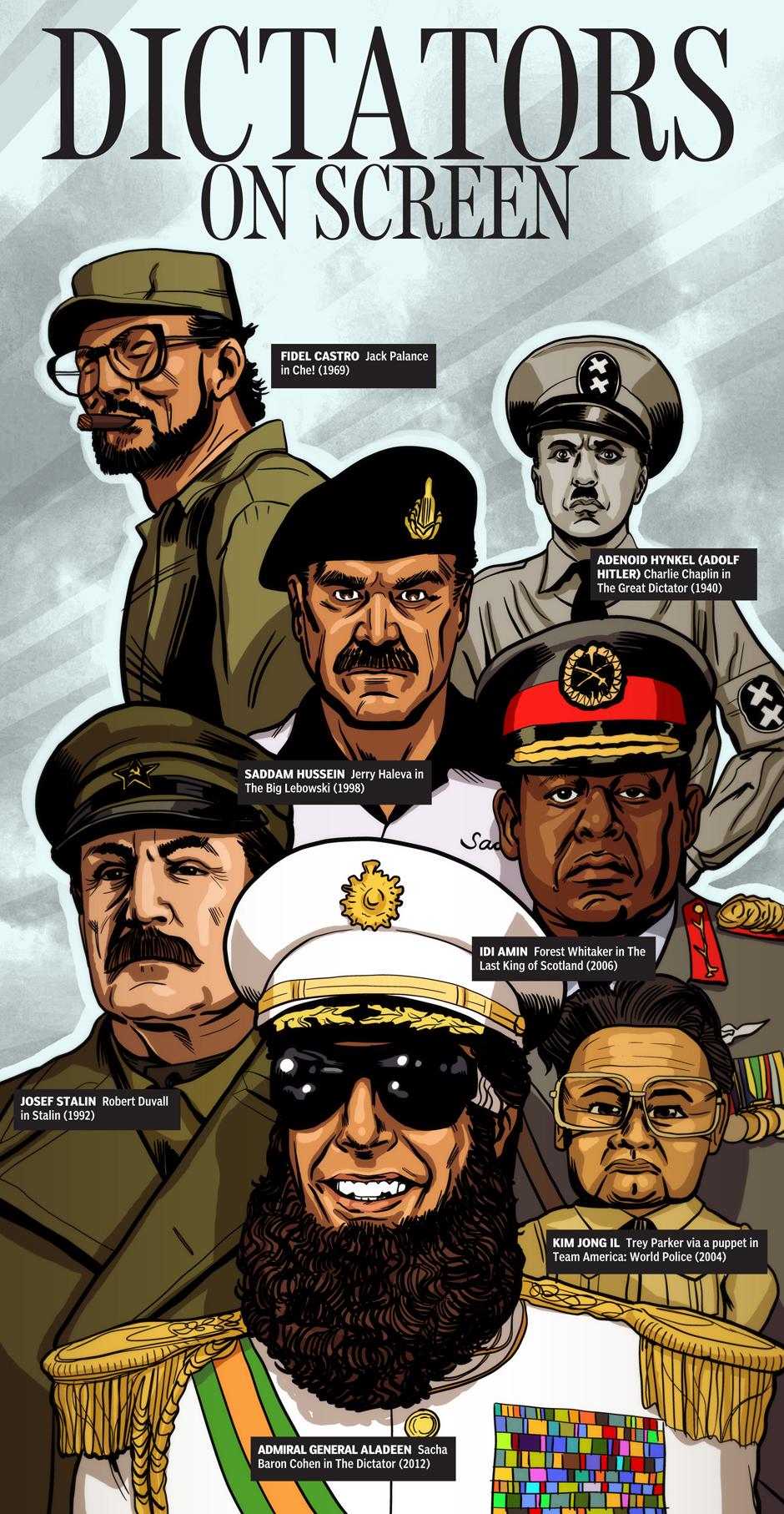 Illustration of Onscreen Dictators -- Vulture