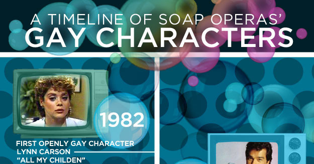 from Neil gay soap opera characters