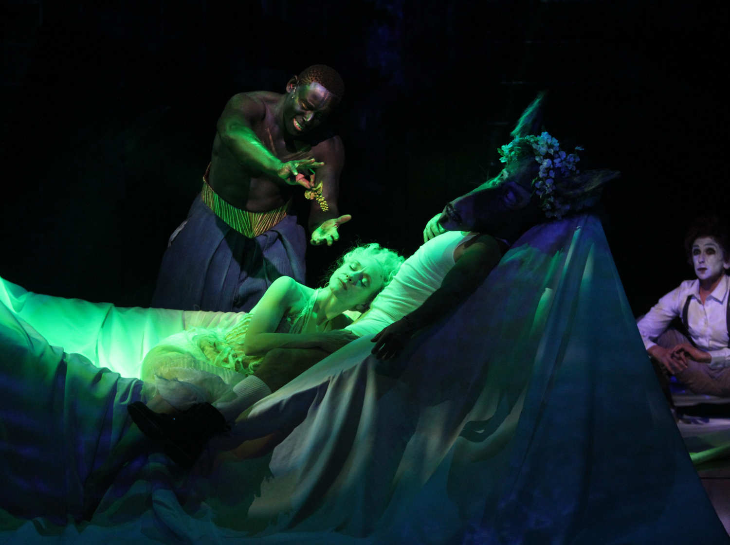 a review of a midsummer nights dream We have received your ratings and calculated them into the overall user ratings for this title you can also write a review by clicking hereyour review will then be posted for everyone to read.