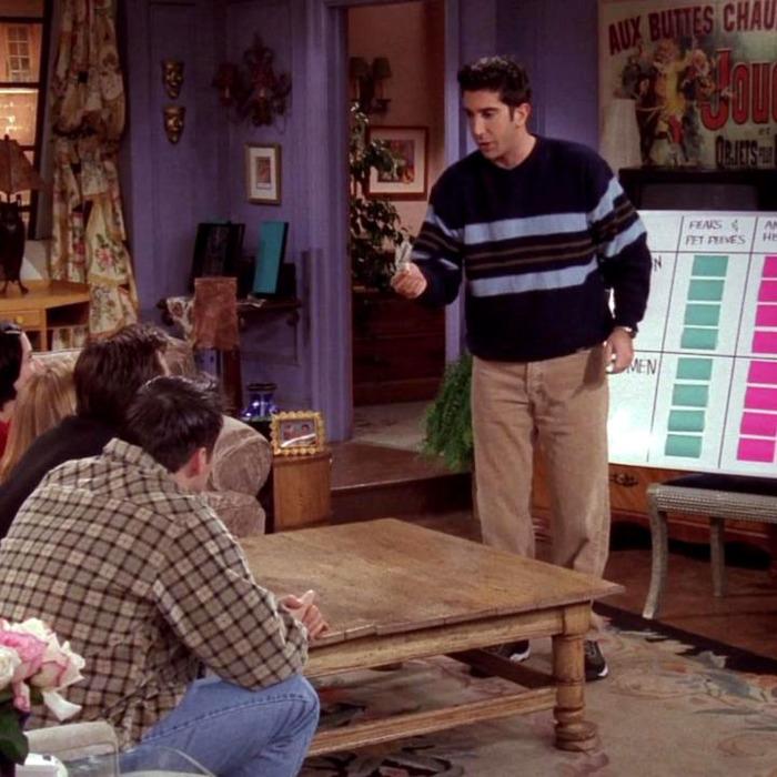 Happy Fifteenth Anniversary, Friends' Trivia Episode