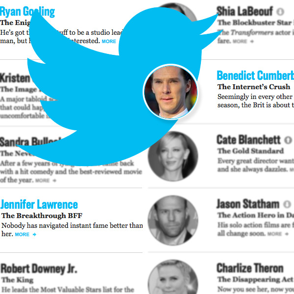 The Most Valuable Stars' Disconnect Between Twitter and Mass