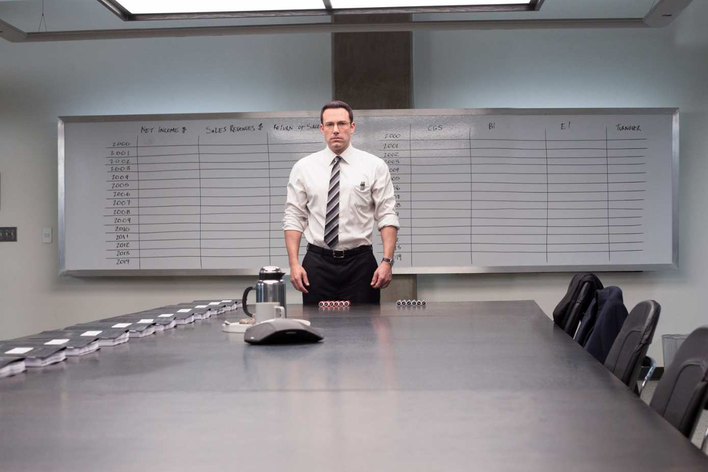 questions you might have after watching the accountant